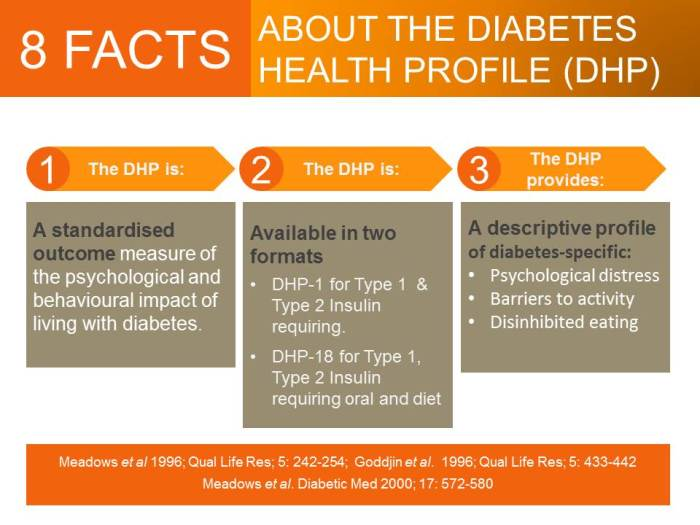 8 Facts About the Diabetes Health Profile (DHP)