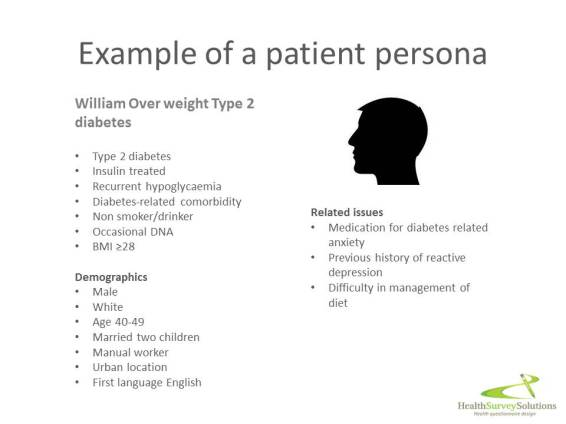 patient personaExample of a patient persona
