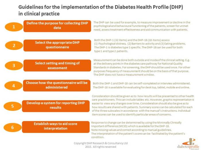 guideline for implementing the Diabetes Health Profile